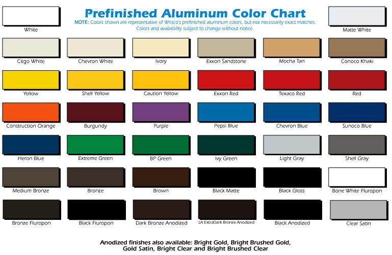 anodized aluminum | anodized aluminum colors | oxidized metals ...
