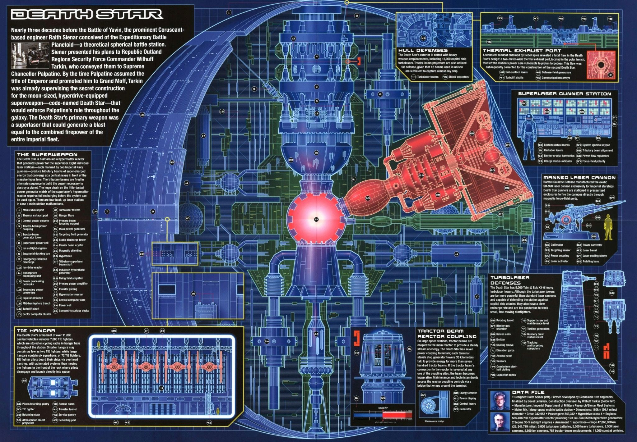 Star Wars Star Wars Ships Star Wars Artwork Star Wars Pictures
