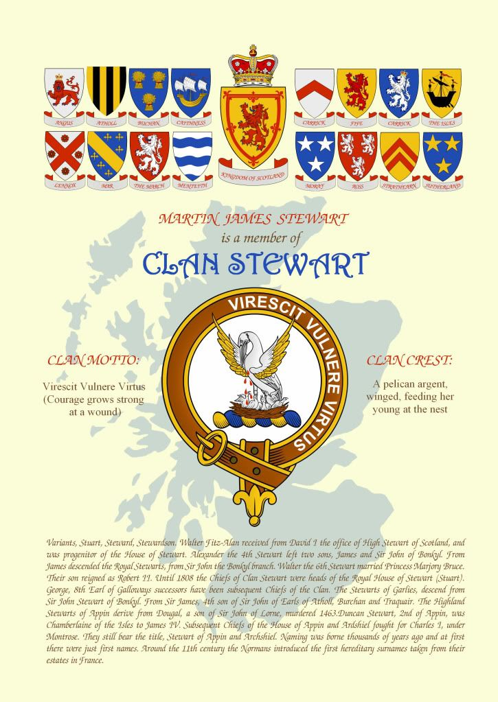 Scottish Clan Badge with Clan History Print (LARGE SIZE