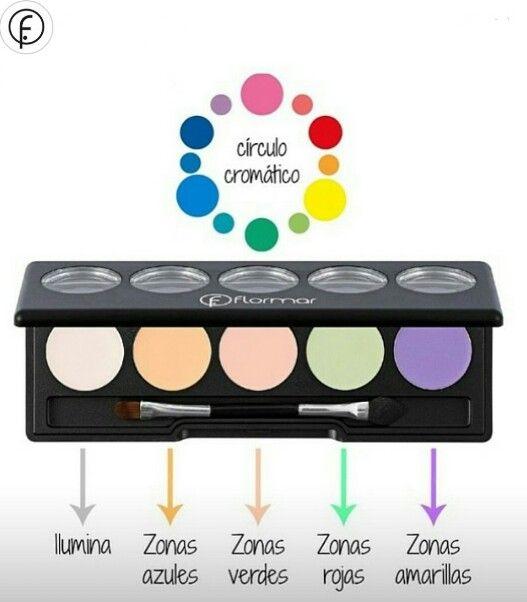 El Círculo Cromático Que Nos Ayudará A Un Maquillaje Limpio Flormar Maquillaje Circulo Cromatico Maquillaje