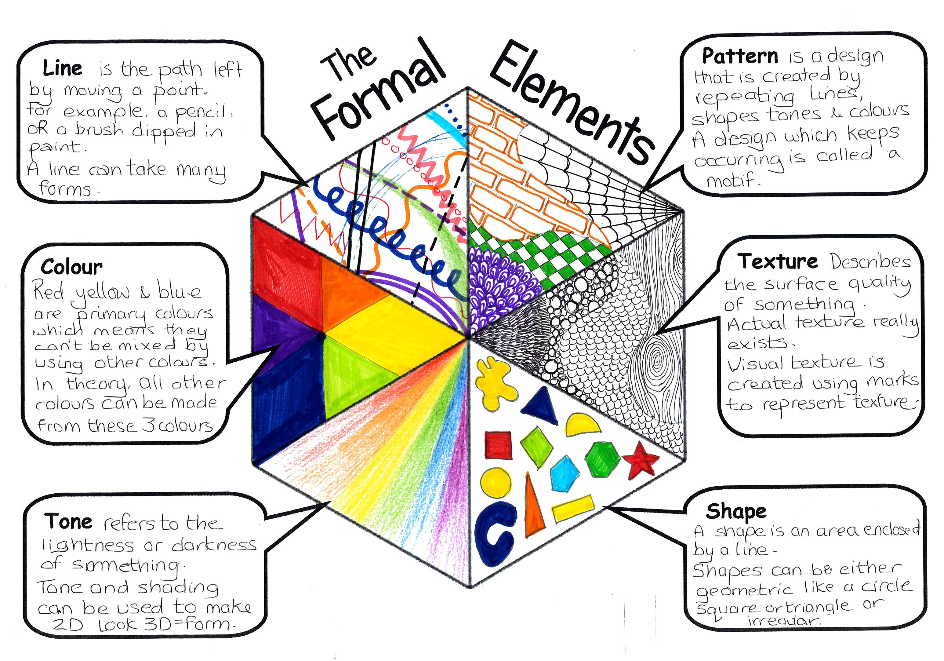 The Formal Elements Of Art With Images