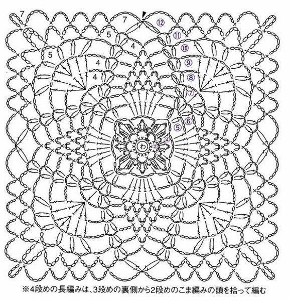 ArtManuais- Tecnicas de Artesanato | Moldes para Artesanato | Passo ...