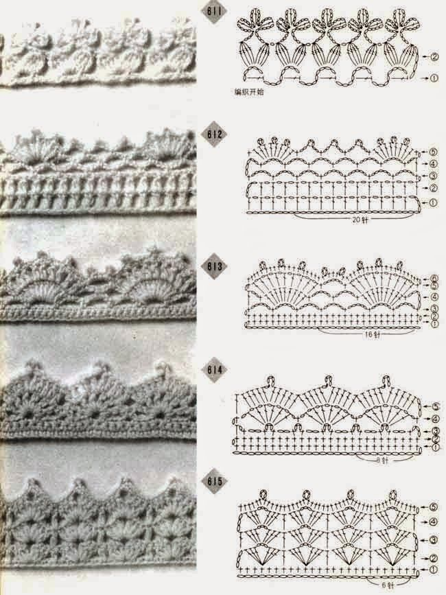 Картинки по запросу кайма крючком | Puntillas crochet | Pinterest
