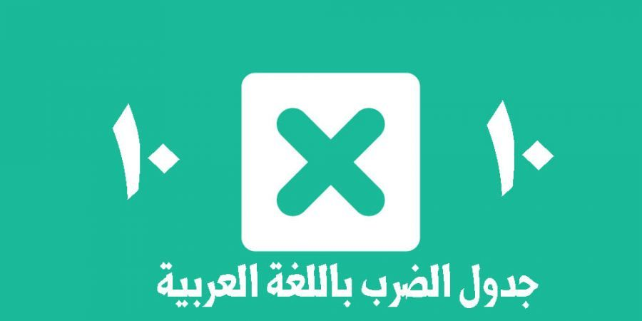 جدول الضرب باللغة العربية وبالأرقام العربية Letters Symbols Digit