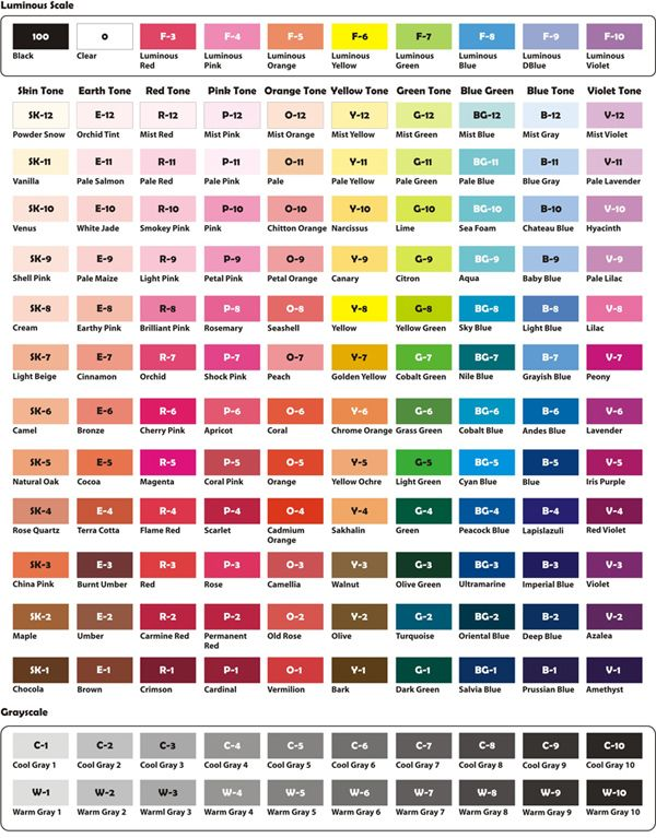 Prismacolor Pencils  Chart  Complete Triart Marker Color Chart