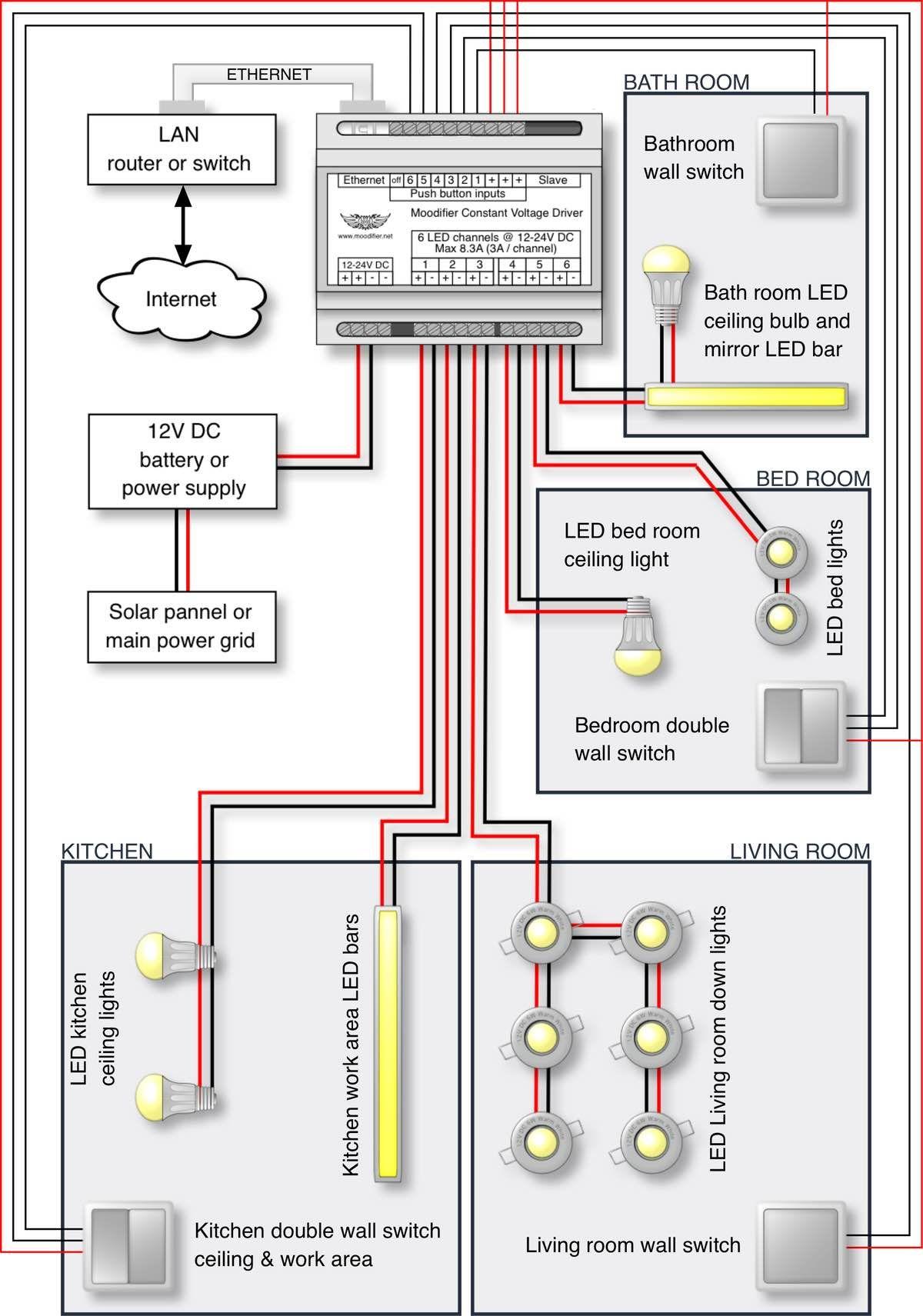 44 Luxury Led Bar Light Wiring Diagram Bar Lighting Led Light Bars Led Beds