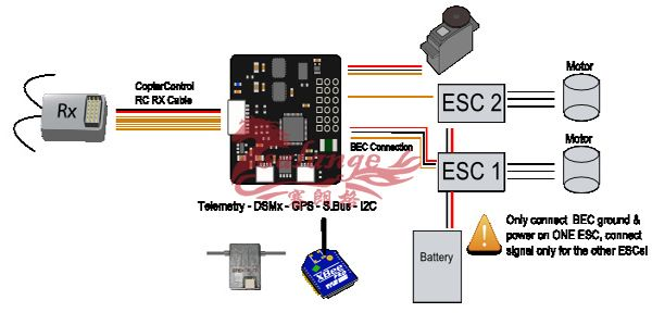 4cb45d22ed0f4c8df96c200b103834c6 complete wiring diagram for openpilot revo flight controller  at aneh.co