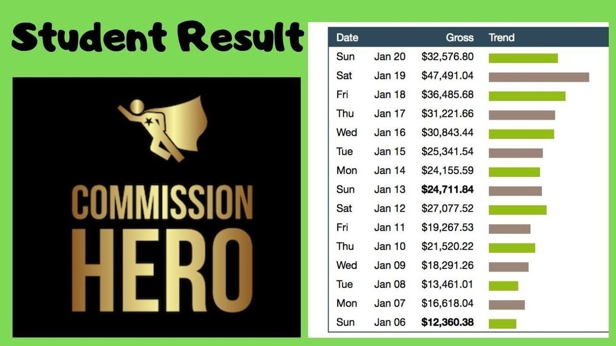 Affiliate Marketing Commission Hero Features New