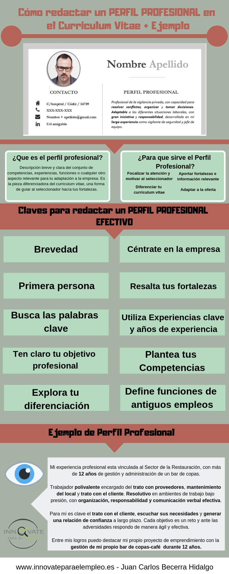 Como Redactar Un Perfil Profesional En El Curriculum Vitae Ejemplos Curriculum Vitae Como Redactar Perfil