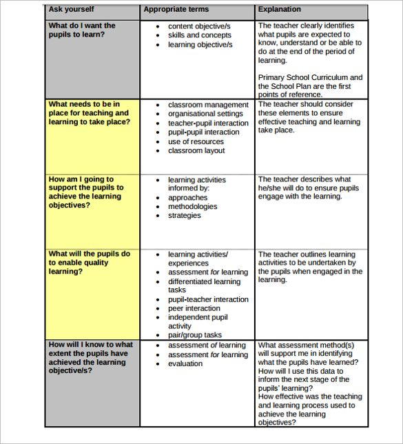 Teacher Lesson Plan Templates Free Sample Example Format - Secondary lesson plan template