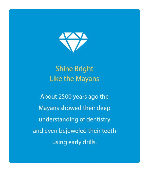 Dental Fun Facts 2015