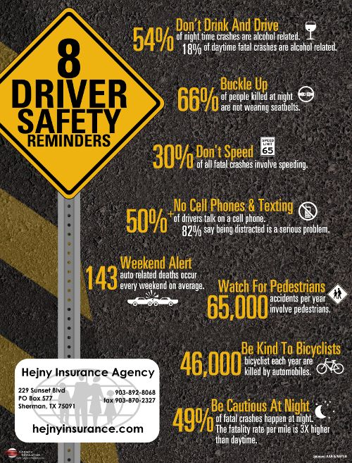 8 Driver Safety Reminders Driver Safety Safe Driving Tips