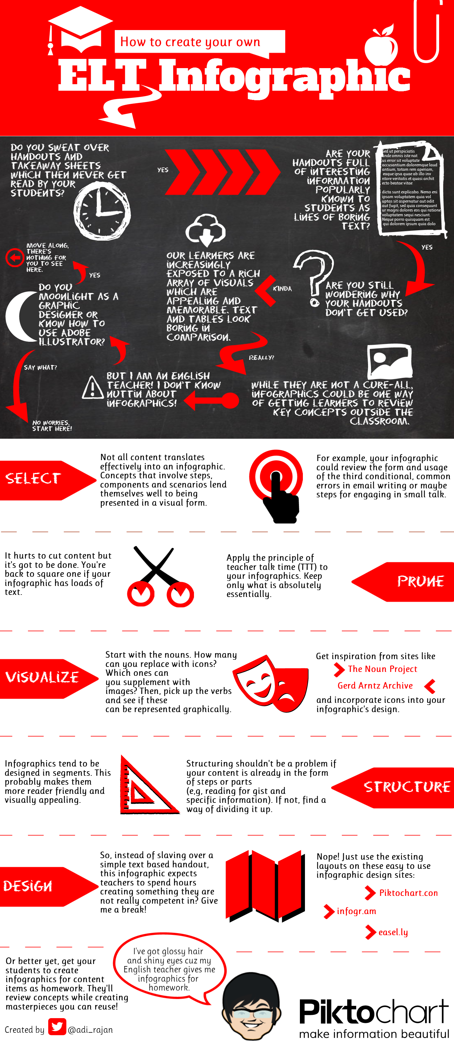 How to create your own ELT infographic How to create