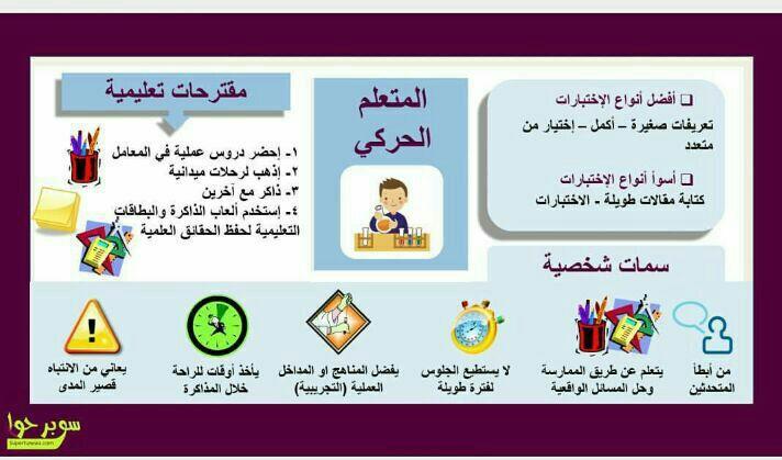 Pin By Heba Kotb On استراتيجيات تعليمية Teaching Methods Education Teaching