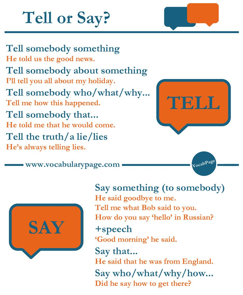 Tell Or Say English Vocabulary Vocabularypage Grammar