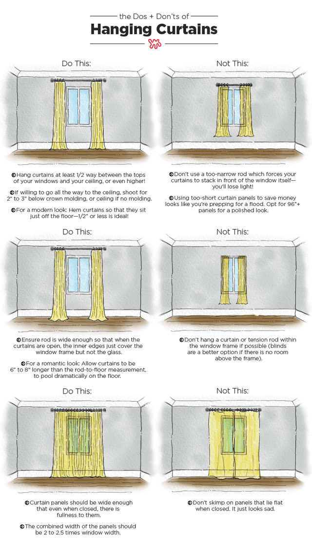 5 puntos a tener en cuenta a la hora de elegir una cortina de tela ...