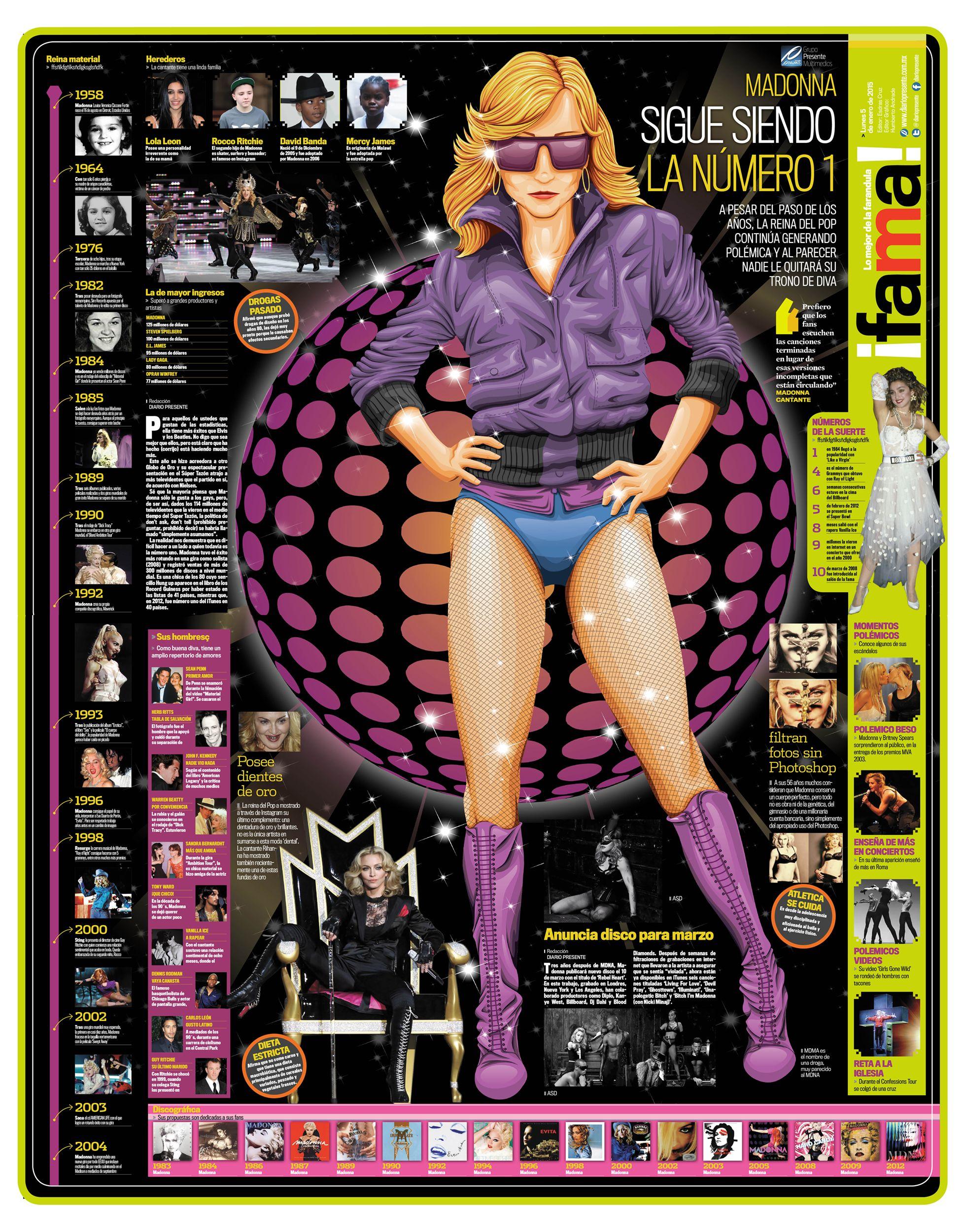 Madonna, Enero 2015, Diario Presente, México./  Ilustracion hecha en un 90% en Illustrator y un 10% en Photoshop. Traté de hacerla lo más cercano a la realidad sin perder demasiado el estilo, hecha completamente en vectores incluso las medias aunque con ellas jugué más en photoshop, por las curvas y eso.