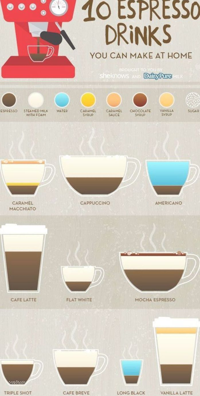 10 Easy espresso drinks to make at home • Custom illustrations and design made for SheKnows #GraphicDesign #espressoathome