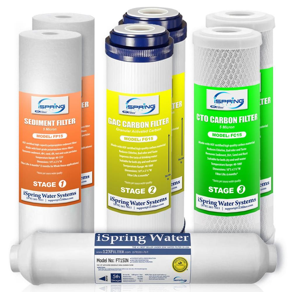 Ispring 1 Year Replacement Supply Filter Cartridge Pack Set For Standard 5 Stage Reverse Osmosis Ro Systems F7 Gac The Home Depot Reverse Osmosis System Reverse Osmosis Water System Reverse Osmosis Water