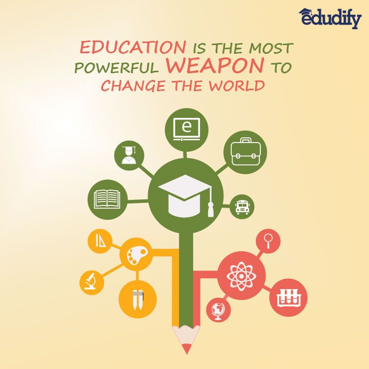 Education is power Knowledge is wealth Plan your career path with