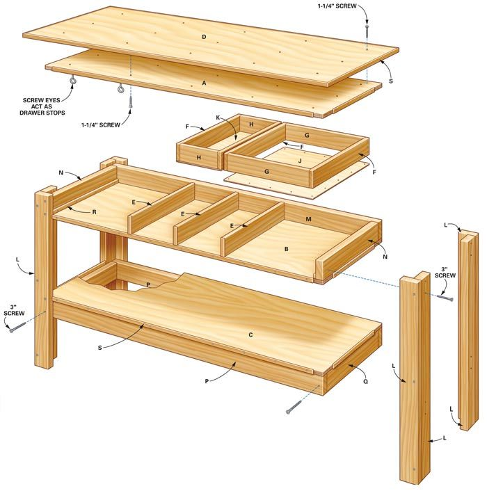 Simple Workbench Plans, Workbench