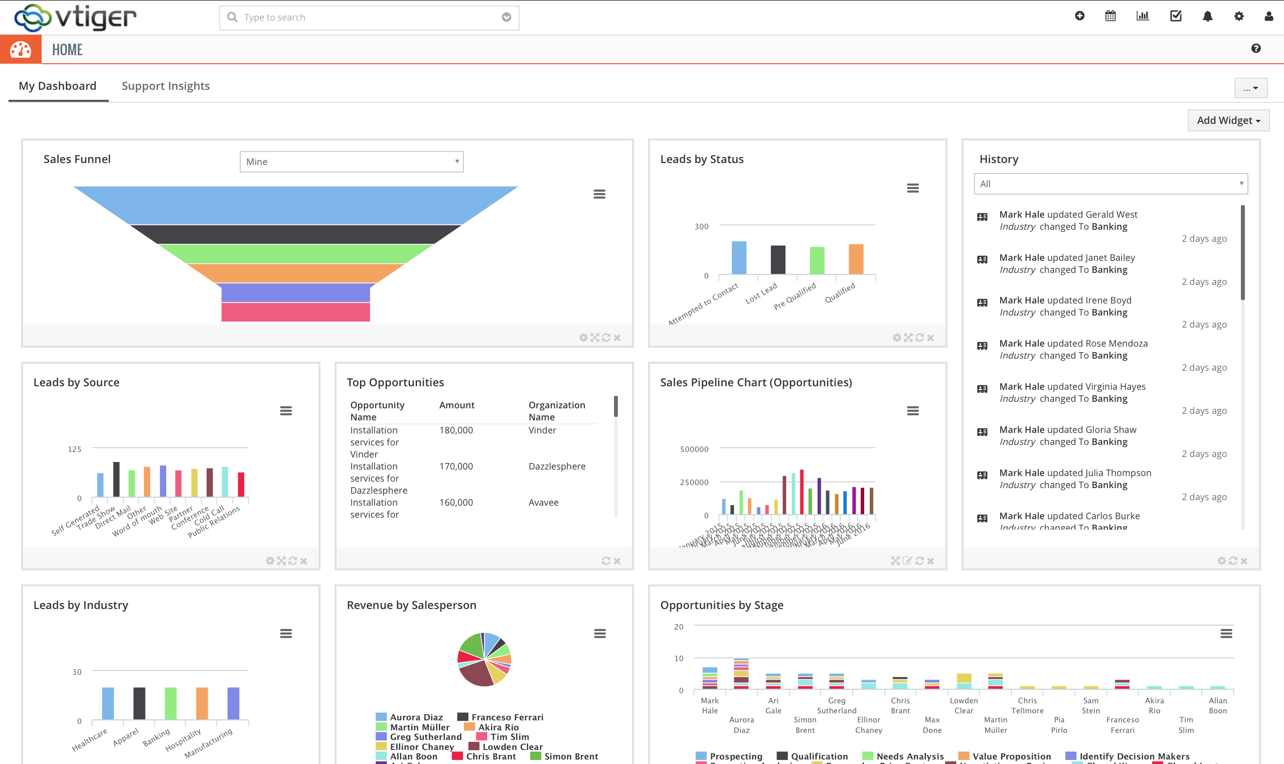 A screenshot of the Vtiger CRM dashboard, complete with a