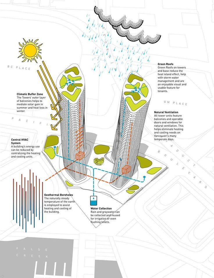 3D concept sustainable architecture drawing Diagram