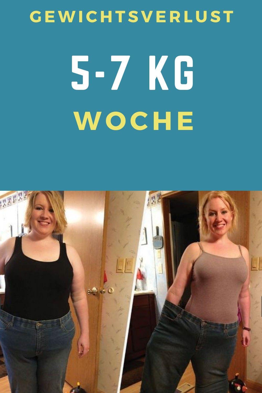 Sichere Produkte zur Gewichtsreduktion