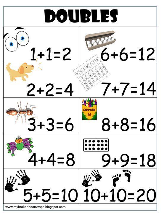 doubles sheet - Google-haku Ma junnauskoe Pinterest Math - free fact sheet