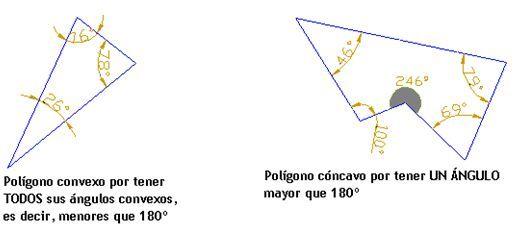 Poligonos Concavos Y Convexos Para Niños Buscar Con Google Concavo Poligono Geometría