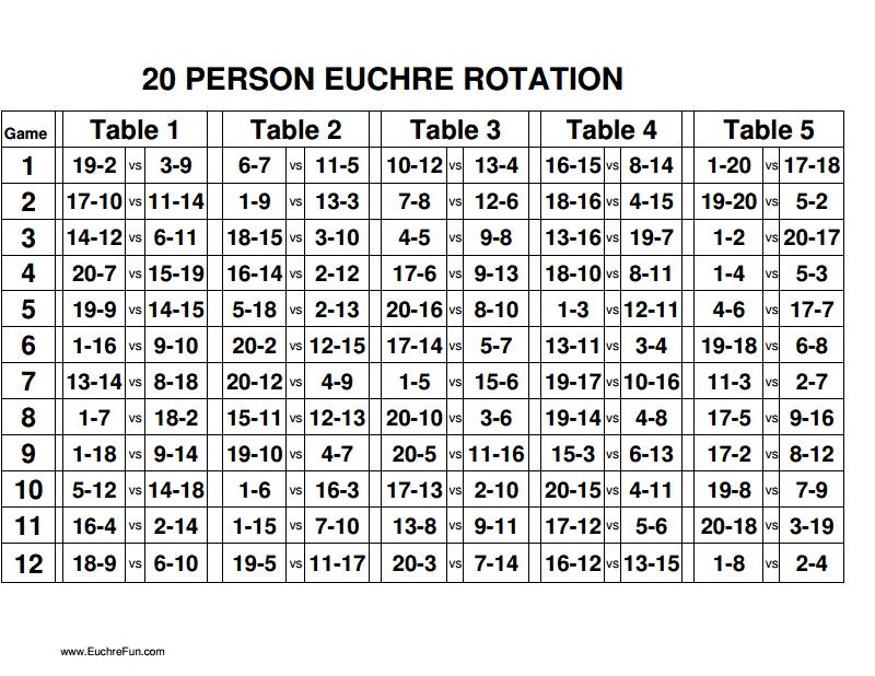 euchre rotation charts 16