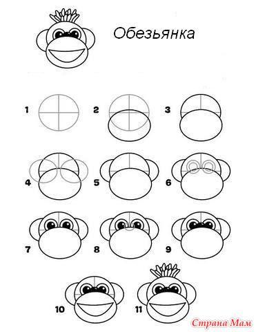 aap tekenen met kleuters   letter m   animal drawings, stepstep