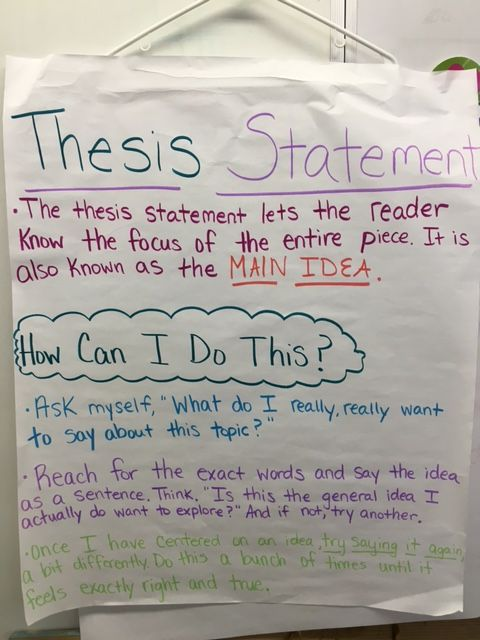 expository writing  thesis statements  anchor charts  thesis  expository writing  thesis statements expository writing argumentative  essay writing a thesis statement