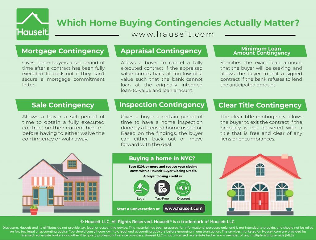 The Most Common Home Buyer Contract Contingencies Home Buying Buying A Condo Things To Sell