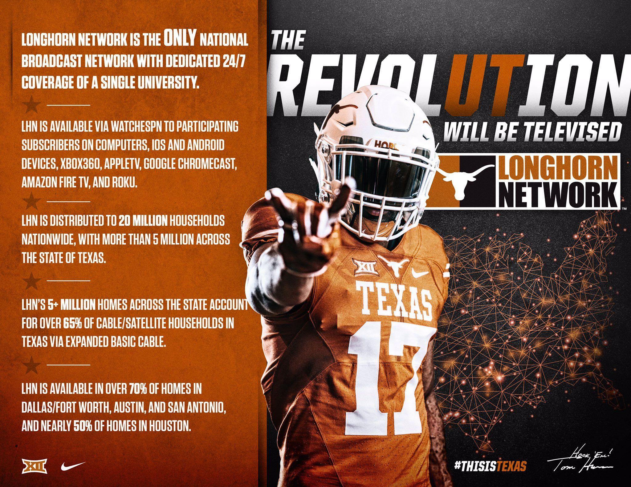 Media Tweets By Texas Football Texasfootball Twitter Texas Football University Of Texas Football Texas