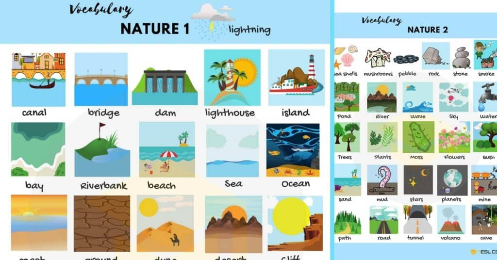 Nature Words Useful Nature Vocabulary In English En 2020