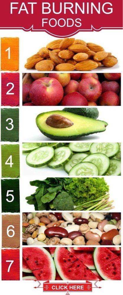 fruits and veggies that burn fat