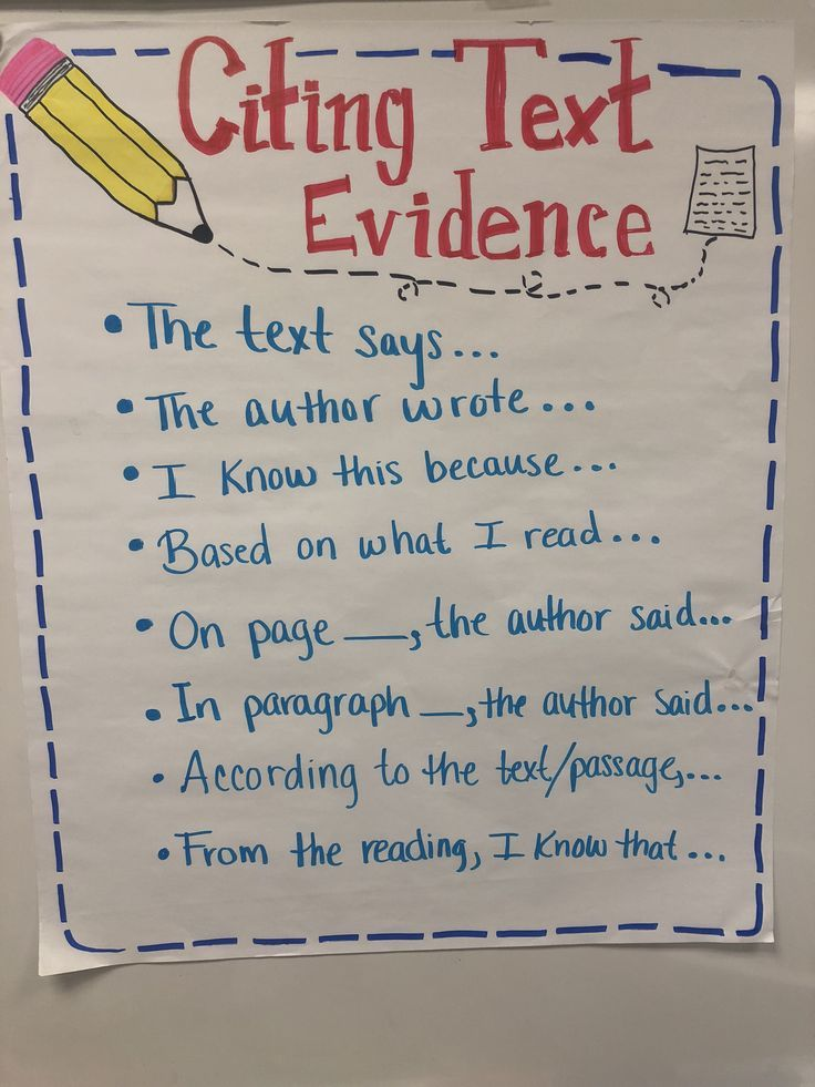 I like this chart because I think it is a great way for students to know how to start citing information when they are young. This is a really helpful poster to have in your class so students can look up at it and know exactly what they are suppose to do.