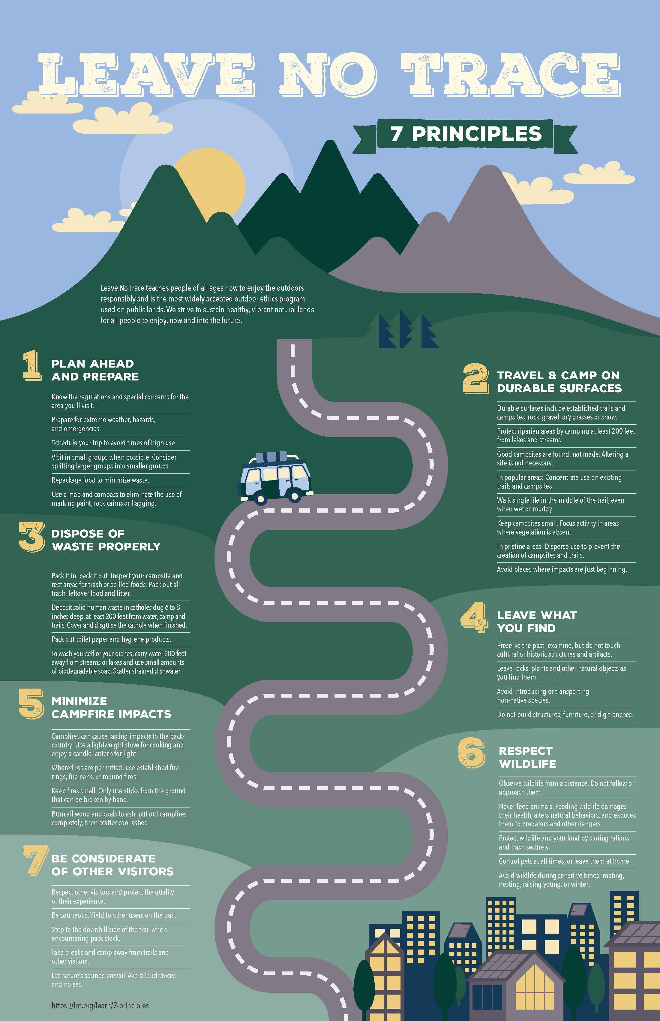 Leave No Trace 7 Principles Infographic Cubscouts Leave