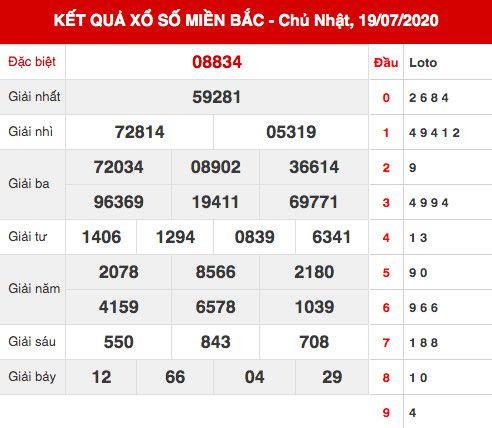 Thống kê xsmb ngày 20/07/2020 - Dự đoán xsmb thứ 2 hôm nay