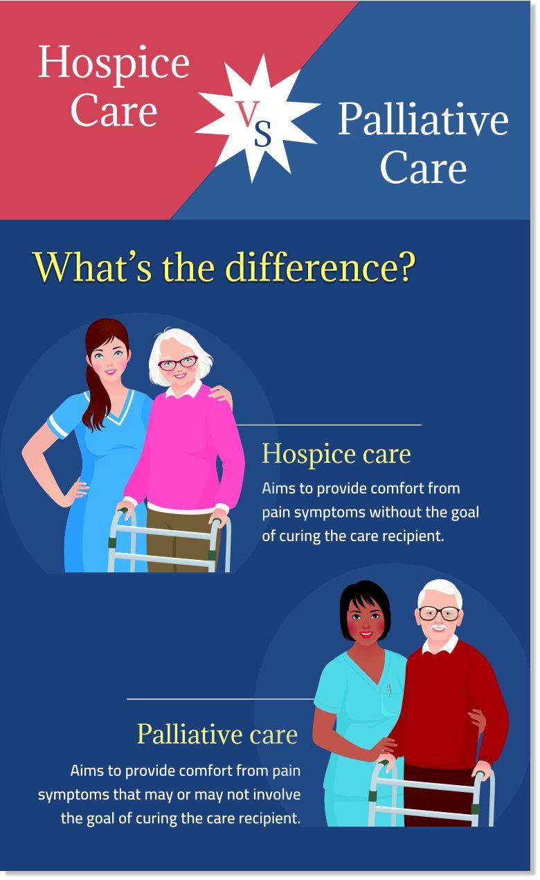 Pin On Palliative Care