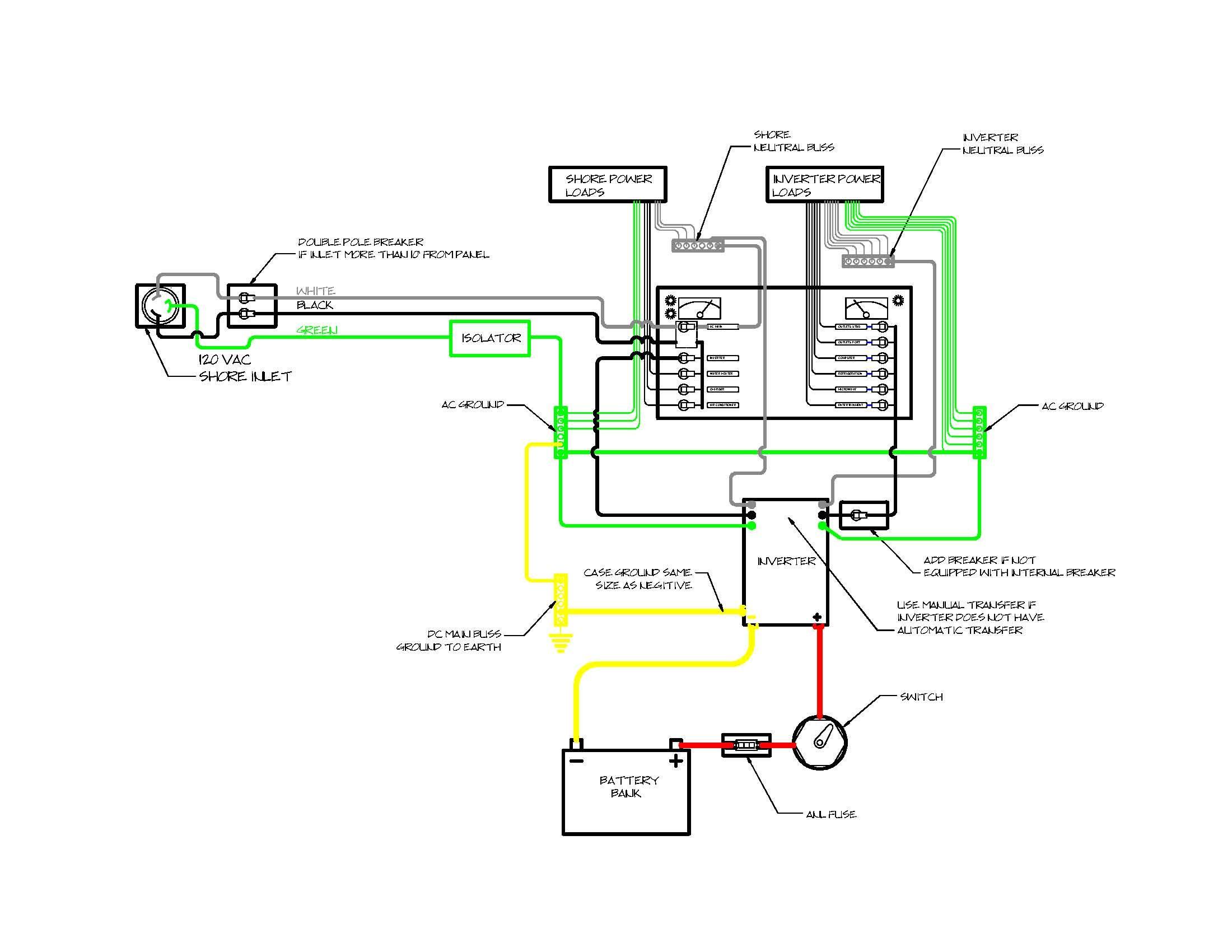 Marine Power Inverter Wiring Diagram Check more at http