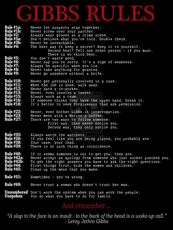Full list of gibbs rules