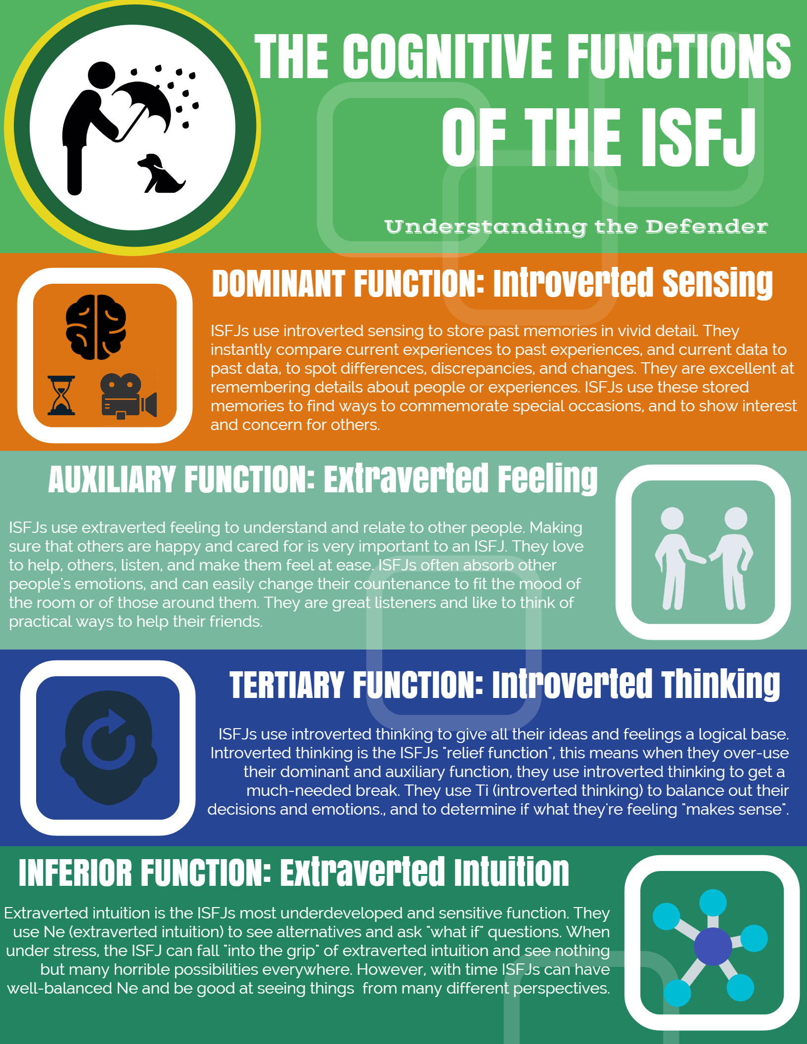New ISFJ Infographic!