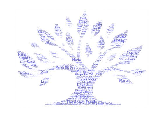 how to do a family tree on word