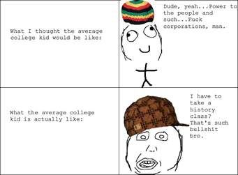 Cheap college essay writing