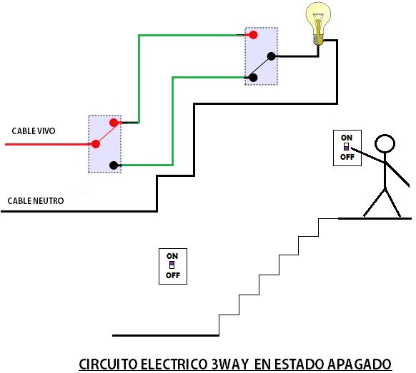 Circuito de tres vias o 3way para controlar luz en - Instalar interruptor conmutador ...