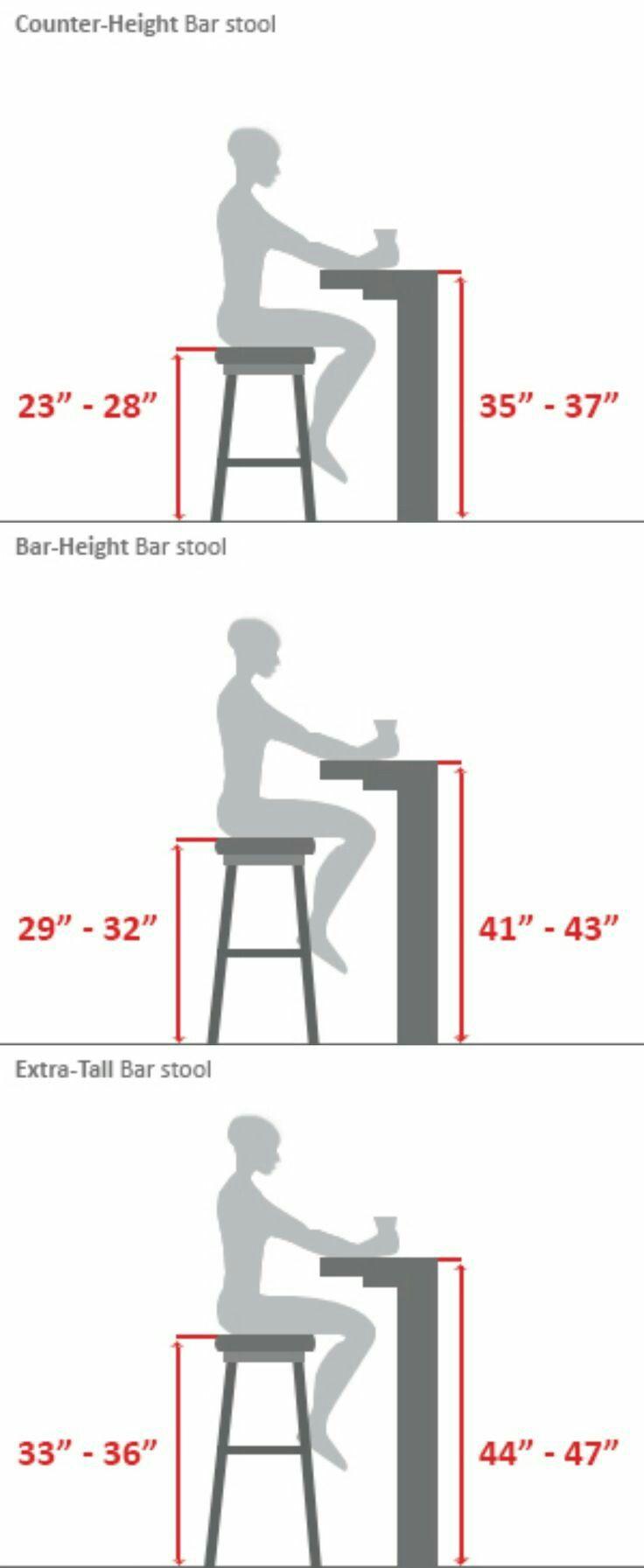 Altura da bancada | Bar | Pinterest | Bar, Sillas y Bar de garaje