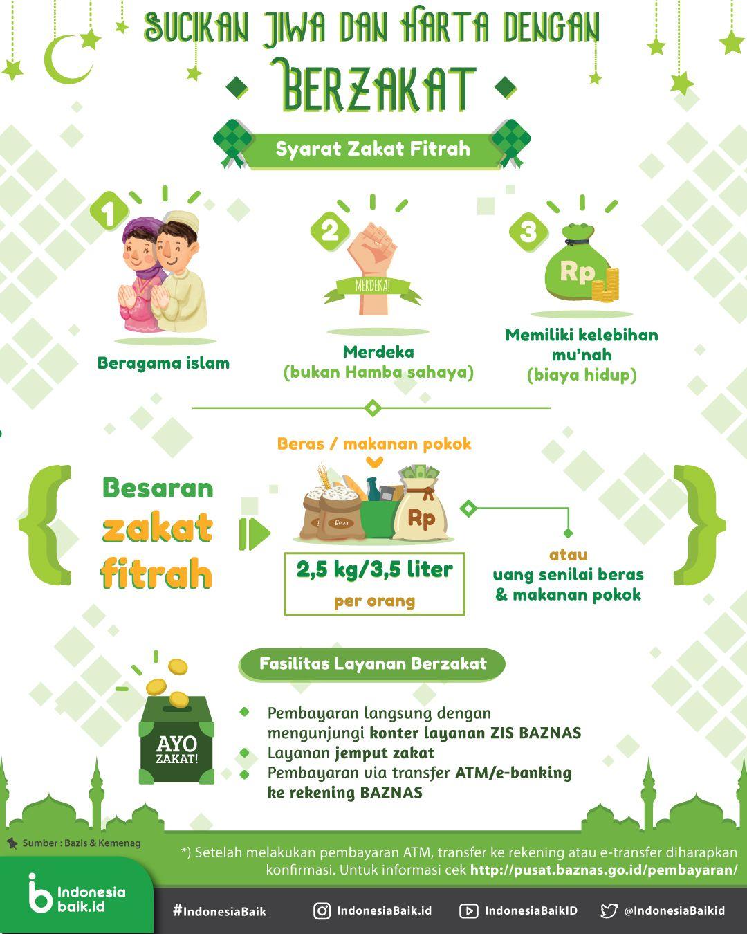 Sucikan Jiwa Dan Harta Dengan Berzakat Indonesia Baik Infografis Agama Pengetahuan