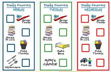 Chore Charts For  Yr Olds  Kids    Chart Free
